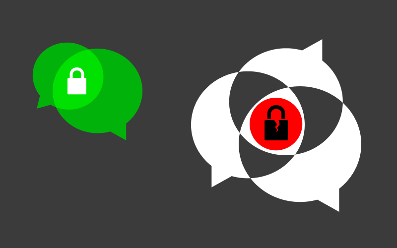 Security Checklist for Safe Group Communications In Instant Messengers